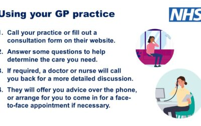 Your GP practice is open and here to help you